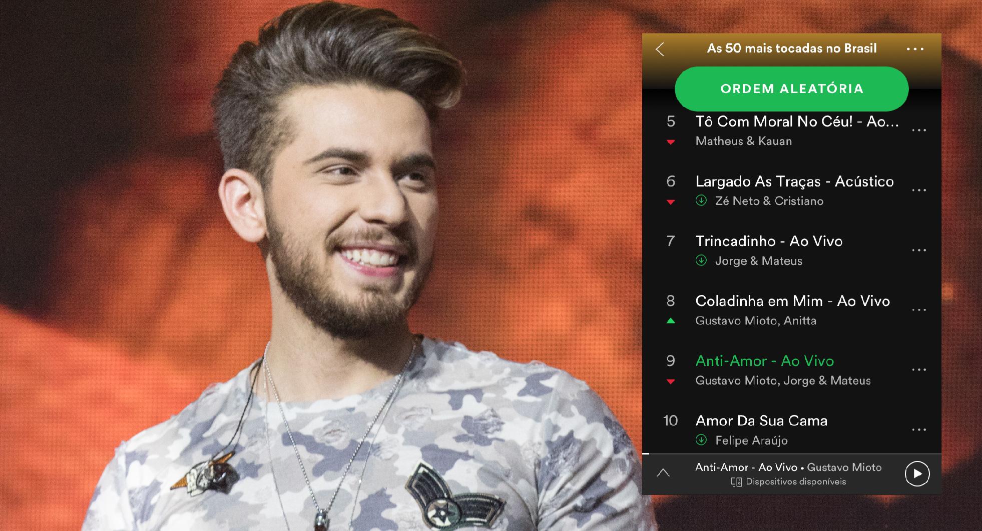 Gustavo Mioto emplaca duas músicas do novo DVD no top 10 do Spotify Brasil